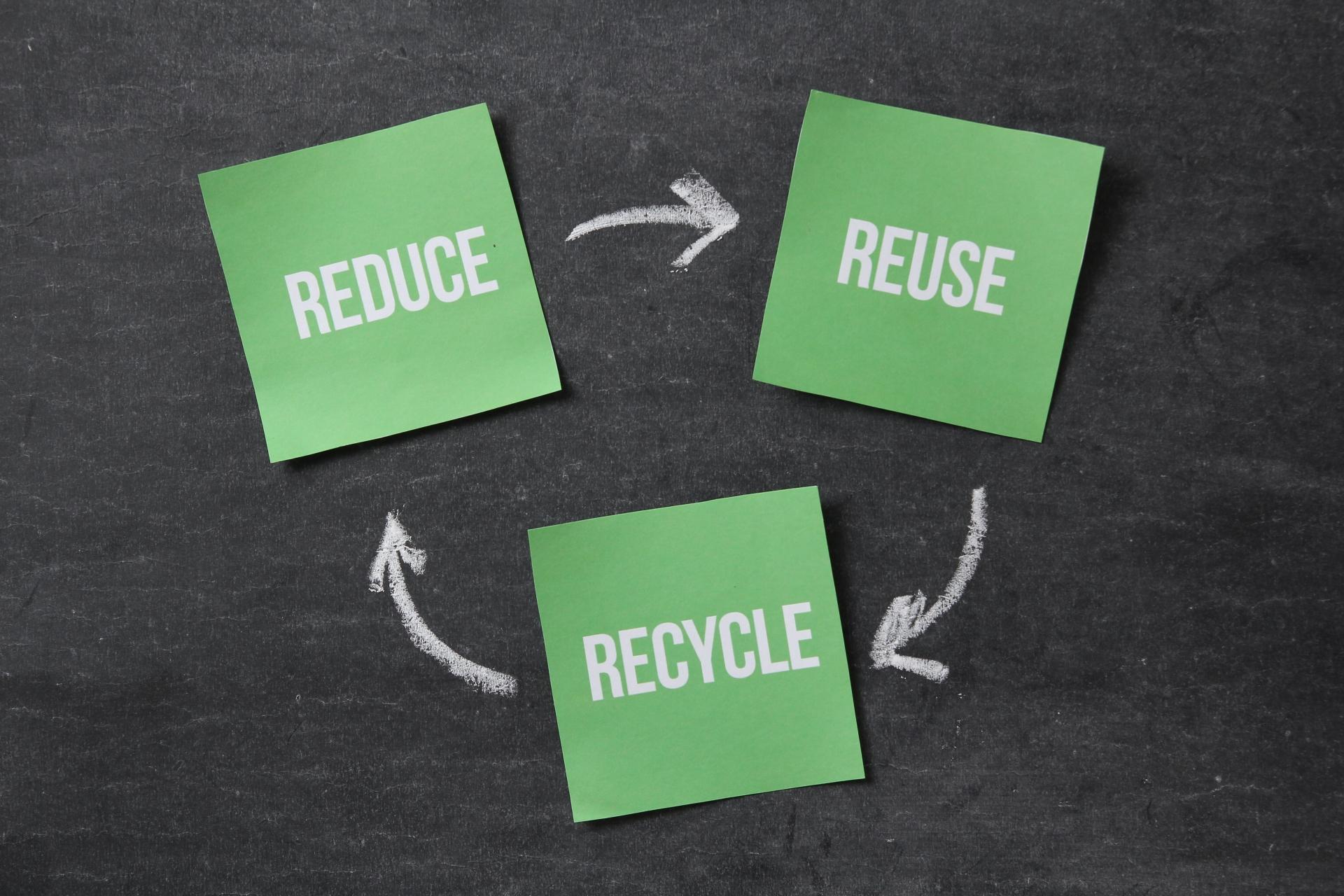 リサイクルとは?