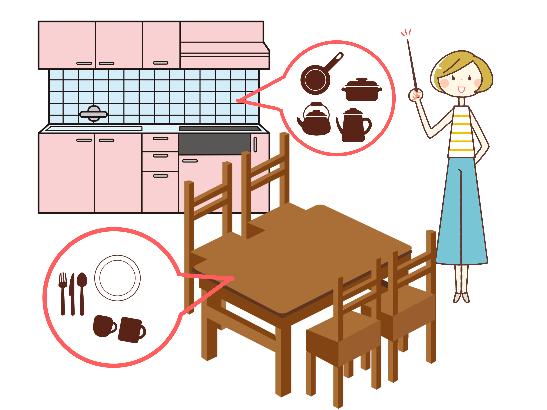 【台所】整理収納がポイント