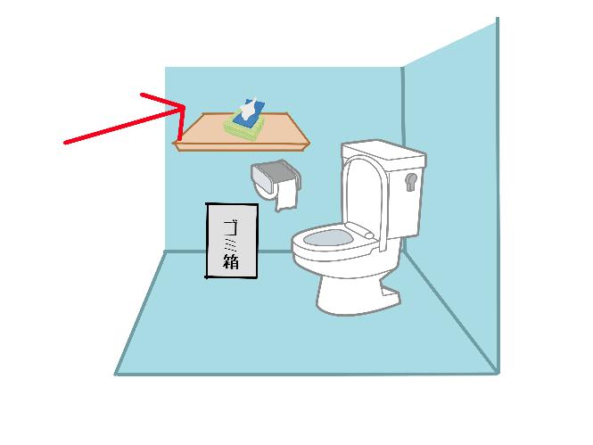 【トイレ】お掃除便利グッズを導入