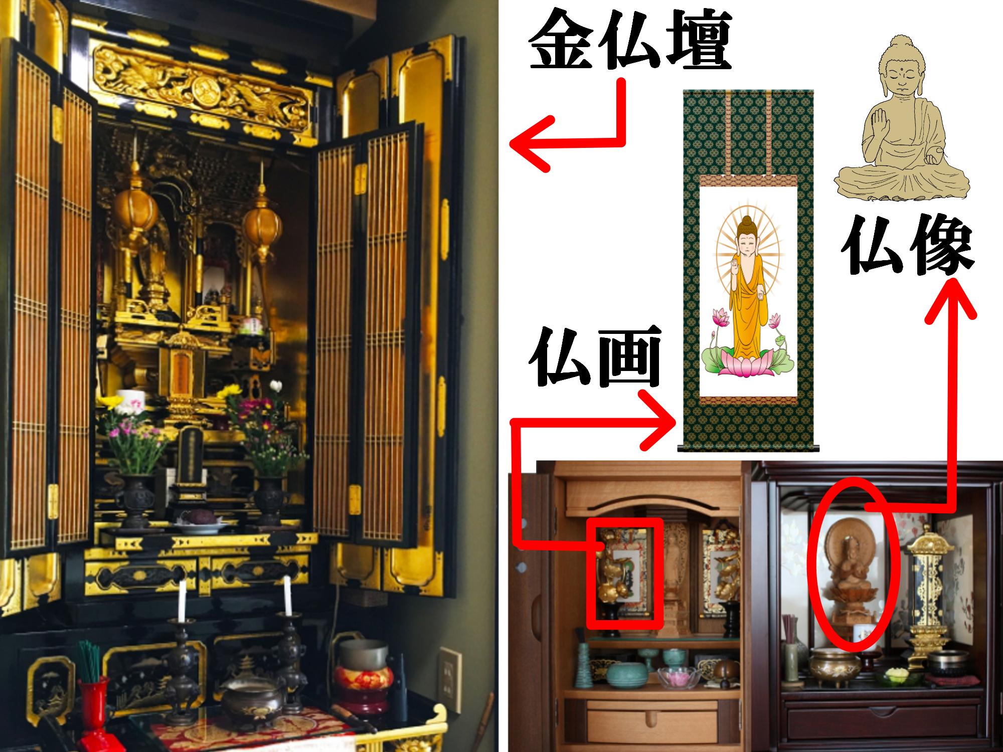 (1)金仏壇や仏画・仏像は買取査定に出してみる