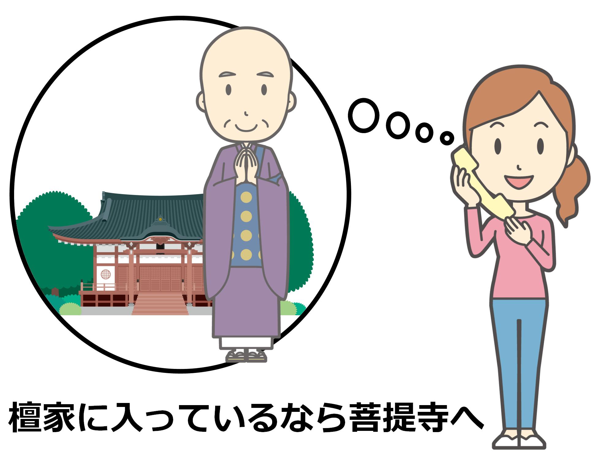 (1)菩提寺