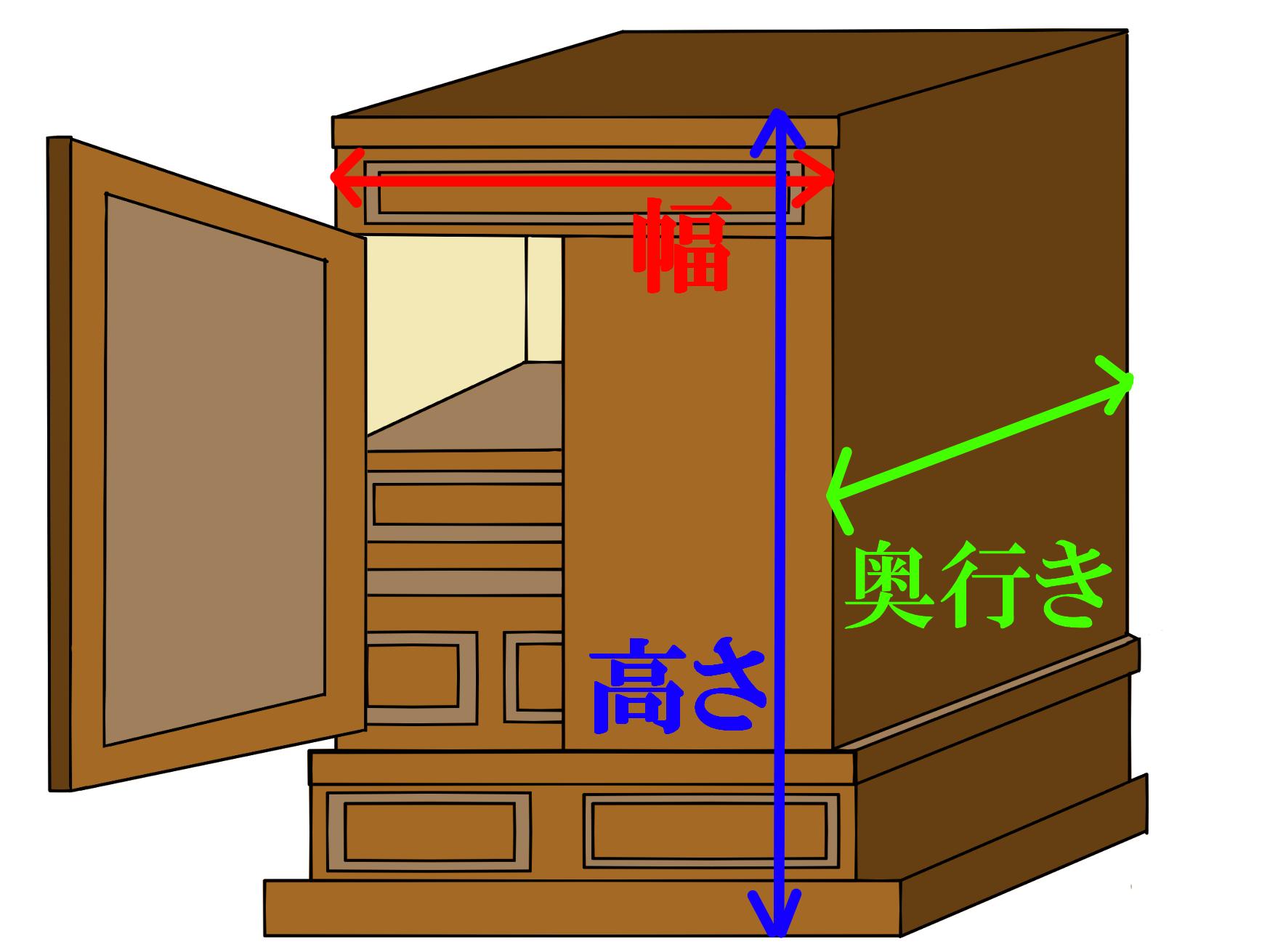 仏壇の測り方