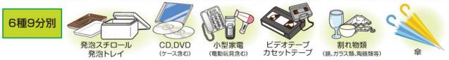 舞鶴市の6種9分別の詳細