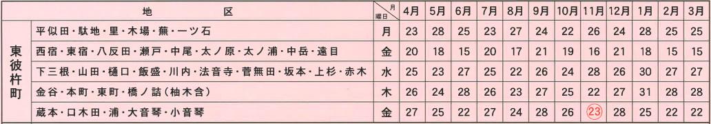 東彼杵町収集日程表