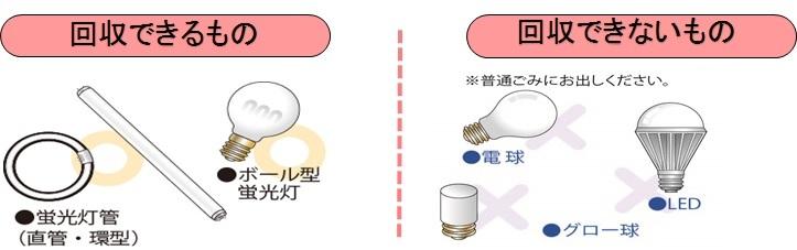 蛍光灯管の区分