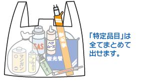 電池類のみ透明袋に分けてゴミ袋に入れる。