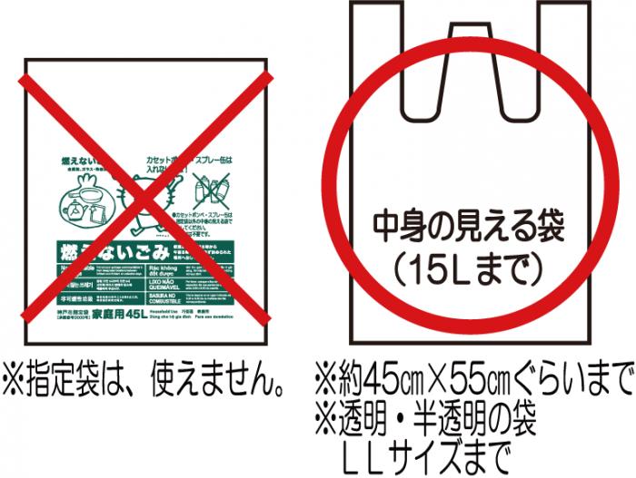 5)カセットボンベ・スプレー缶 中身が見える透明半透明のゴミ袋(レジ袋も使用できます。)